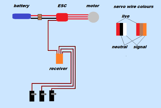 wiring diagram 2.opt543x367o0%2C0s543x367 basic wiring diagram servo wire diagram at alyssarenee.co