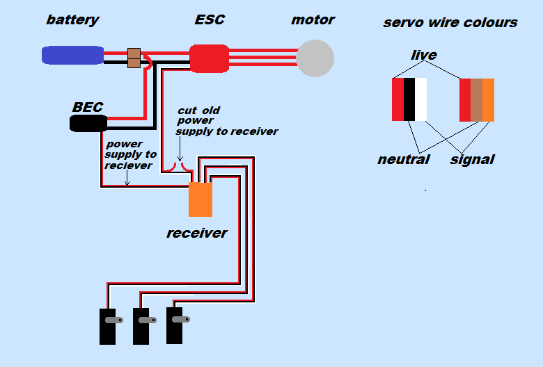rc led light wiring diagram bec wiring diagram