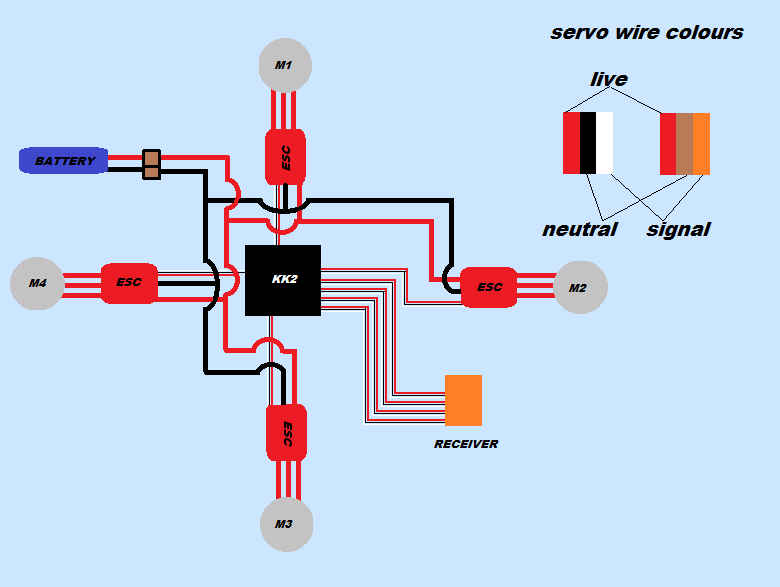 Quadrotor wiring diagram images