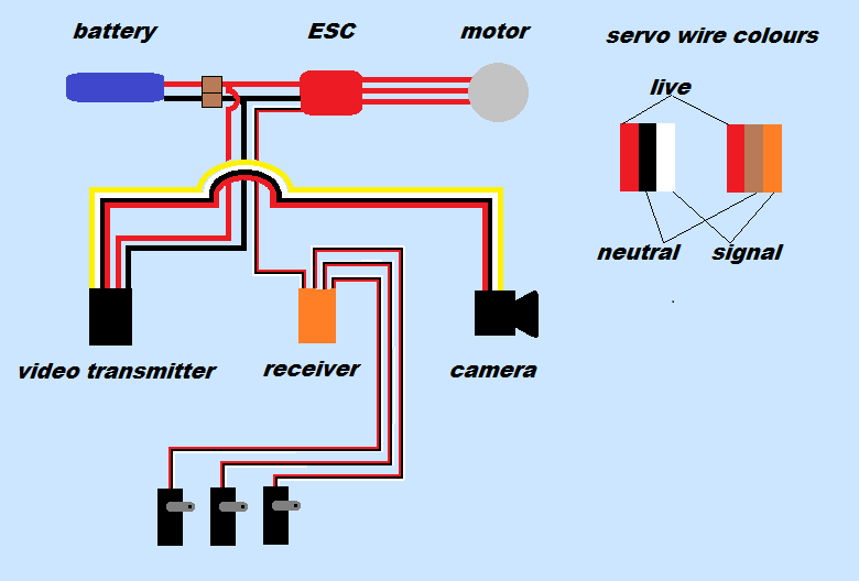 fpv wiring diagram rh rcplanes4beginners co uk